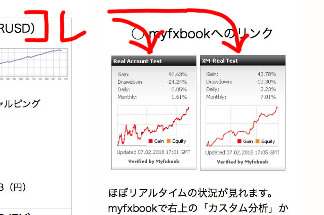 myfxbookへのリンク